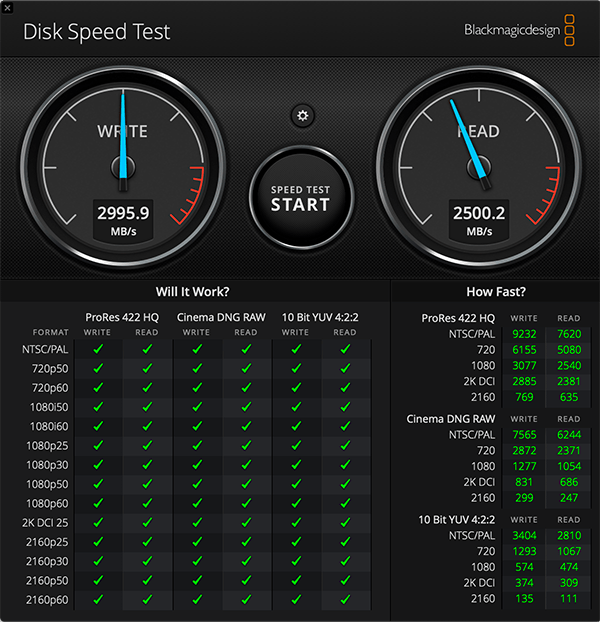 Speedtest Apple SSD 2